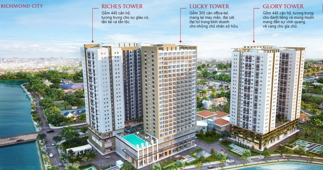 Mua bán, cho thuê căn hộ, Officetel Richmond City đã qua thẩm định chủ đầu tư Hưng Thịnh